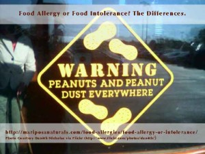 Food Allergy or Food Intolerance? How to know the difference