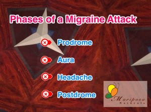 There are four phases of a migraine attack, although you may not experience all of them.