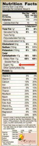 This tells the total sugars in a serving, regardless of how many ways that sugar is added.